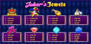 รีวิวเกมสล็อต Joker Jewels